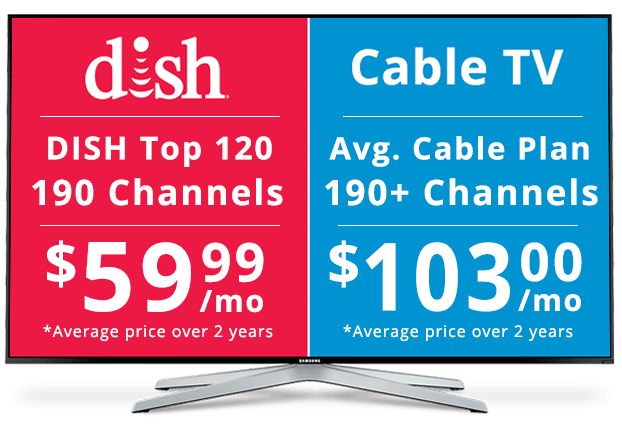DISH vs Cable: Channel Packages