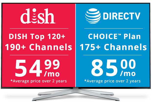 DISH Vs direcTV Prices