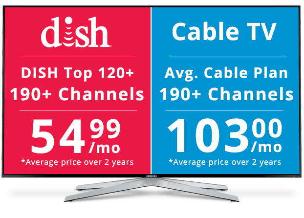 DISH Vs Cable Price Difference