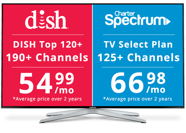 DISH Vs Charter Price Difference