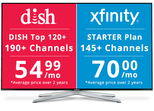 DISH Vs Comcast Xfinity Price Difference