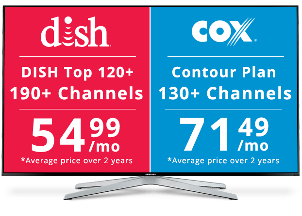 DISH Vs COX Price Difference