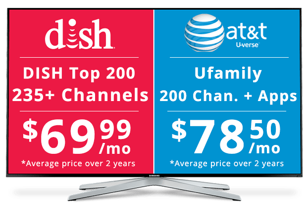 DISH vs Uverse: Channel Packages