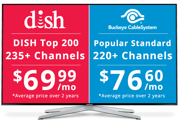 DISH vs Buckeye Cable: Channel Packages
