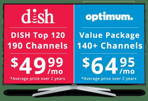 DISH vs Optimum: Channel Packages