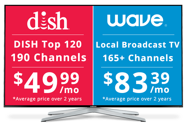 DISH vs Wave Broadband: Channel Packages