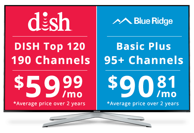 DISH vs Blue Ridge Cable: Channel Packages