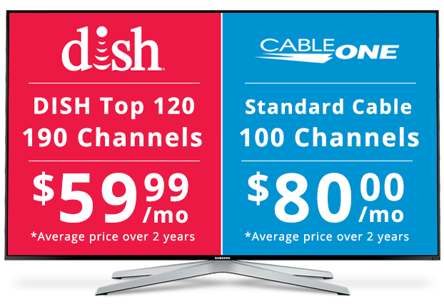 DISH vs Cable ONE: Channel Packages