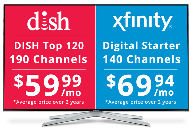DISH vs Comcast: Channel Packages