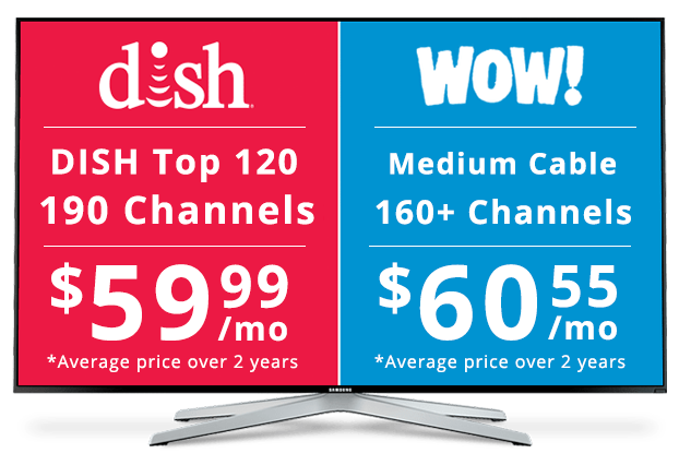DISH vs WOW! Cable: Channel Packages