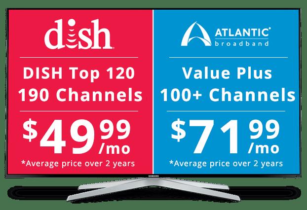 DISH vs Atlantic Broadband: Channel Packages